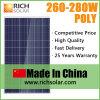 Panneau solaire de l'homologation 260W de la CE pour l'inverseur à la maison d'utiliser-et