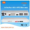 Ethernetの19inch 16channel Telephone Extender
