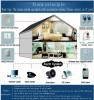 WCDMA 3G Alarm Camera con 2 Way Video Call e Alarm System (E800)