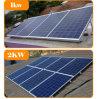 Mono/poli del comitato solare di alta efficienza pile solari di categoria A di buoni prezzi