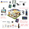 Zigbee Intelligent Home in The Smart System