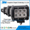 Punkt-Flut-Arbeits-Licht der Automobil-Beleuchtung-LED 18W