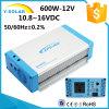 Shi-600W-12V/24V-220V 10.8~16VDC solar del inversor de la red con Ce-Rhos Shi-600W-12