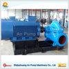Pompe fendue de caisse de centrifugeur horizontal d'Ots1200-1150A