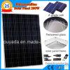 modulo policristallino di 200W PV