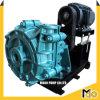 Насос Slurry металлургии с взрывозащищенным мотором