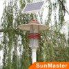 태양 LED 정원 빛 (SGL03)
