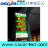 Chiffres employés couramment du monde 4 tout le signe de prix du gaz de formats
