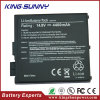 Batterie-Lieferant von der China-Laptop-Batterie/von der Stromversorgungen-/Battery-Aufladeeinheit