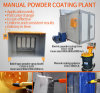 Powder Coating Equipamento Booth e forno