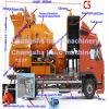 Prix de l'essence monté par camion du mélangeur C5 concret