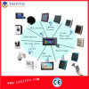 Tyt APP-Controller Wilress intelligentes Hauptautomatisierungs-System für Gebäude