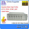 8 Channels H. 264 HDMI Video Encoder voor IPTV, Live Stream Broadcast door Rtmp HTTP Rtsp voor Media Server 3u Style HDMI Video Encoder