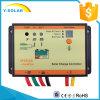 公共の照明領域Ls2024rのための20A 12V/24Vの太陽エネルギーかパネルのコントローラ