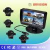 正面図システム7inchモニタのための球のカメラ