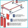 Sistema de extinción de incendios por gas FM200