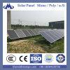 Batteria fotovoltaica solare delle cellule del prodotto