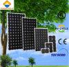 良質および高性能300Wの多太陽電池パネル