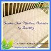 パックおよびPalyのサイズのポータブルベビーベッドのマットレスのカバーを防水しなさい