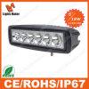 LED Work Light Bar voor Car en Motorcycle, Auto Parts 18W LED Work Light