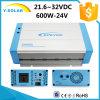 Shi-600W-24V-220V 21.6~32VDC solar fora do inversor Shi600-22 da grade