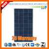 145W 156*156 Poly - Crystalline Solar Panel