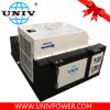 15kw/18.75kVA Reefer Container Underslung Diesel Generator Genset