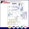 IP di Kntech che spedice la soluzione del sistema per linea di accesso al centralino privato del IP di Kntech di progetto del traforo