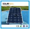 2015 pannelli solari semi flessibili caldi di vendita dalla fabbrica della Cina direttamente
