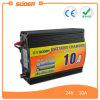 Lader van de Staten van Suoer 10A 24V Vier de Intelligente Zonne (ma-2410)