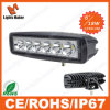 De goedkope Mistlamp van Price 18W LED Headlight Good Selling Item 18W LED voor Auto Lighting Parts