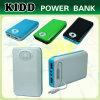 la Banca di 12000mAh Mobile Power con il LED per il iPhone & Mobilephone