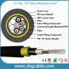Todo ADSS Cable de fibra óptica dieléctrica exterior