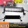 72W guide optique tous terrains du CREE LED (LBL11 72W)