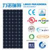 300W Mono Solar PV Module (320-335W)