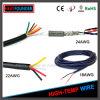 Le PVC d'Awm UL2464 a isolé le câble engainé