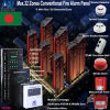 Zona-Extendable 1-32-Zone Conventional Fire Detection Alarm Devices