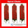 Il separatore a spirale per la separazione di Zircon