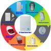 El nuevo producto de la venta caliente para el mini sistema de alarma de la seguridad casera del IP de la nube de la base del equipo de seguridad se aplica al móvil/a la tableta/Laptop/PC