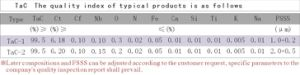 Tantalum Carbide Tac/ Tantalum Carbide Powder