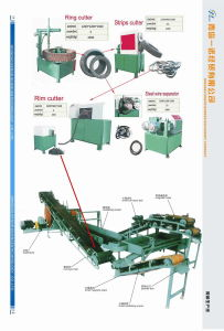 Fine Efficiency Tire Recycling Machine/Rubber Powder Making Machine/Rubber Tiles Making Machine pictures & photos