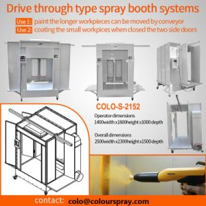 Drive Through Type Spray Booth Systems pictures & photos