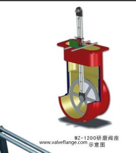 Mz-150 for Gate Valve Portable valve Grinding Machine Grinder pictures & photos