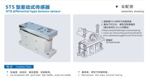 50kg Tension Loadcells for Auto Tension Controller pictures & photos