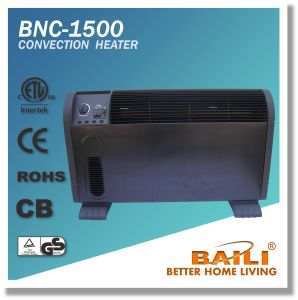 Hot Sale 1500W Convection Heater pictures & photos