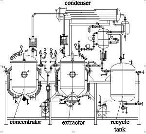 Herb Exractor and Concentrator for Plant Root pictures & photos