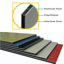 PVDF ACP -Hm6212 Aluminum Composite Panel pictures & photos