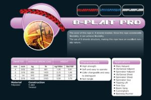 Various Sizes 8-Plait PRO Halyad/Sheet&Control Rope for Racing/Keel Boat/Multihull/Yacht/Dinghy