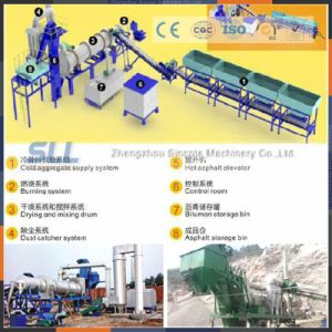 Modular Design Bitumen Mobile Asphalt Mixing Plant pictures & photos