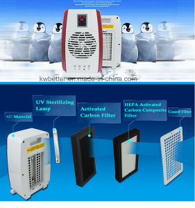 Household Anion Activated Ultraviolet Air Purifier 20-30sq 118b-1 pictures & photos